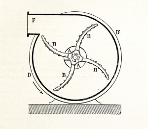 commercial centrifugal fans